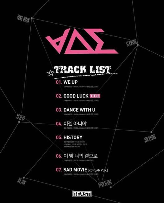 Beast tracklist